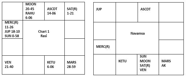 BSR Chart
