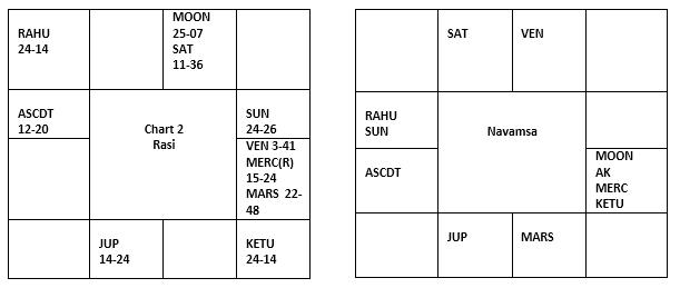 BVR Chart